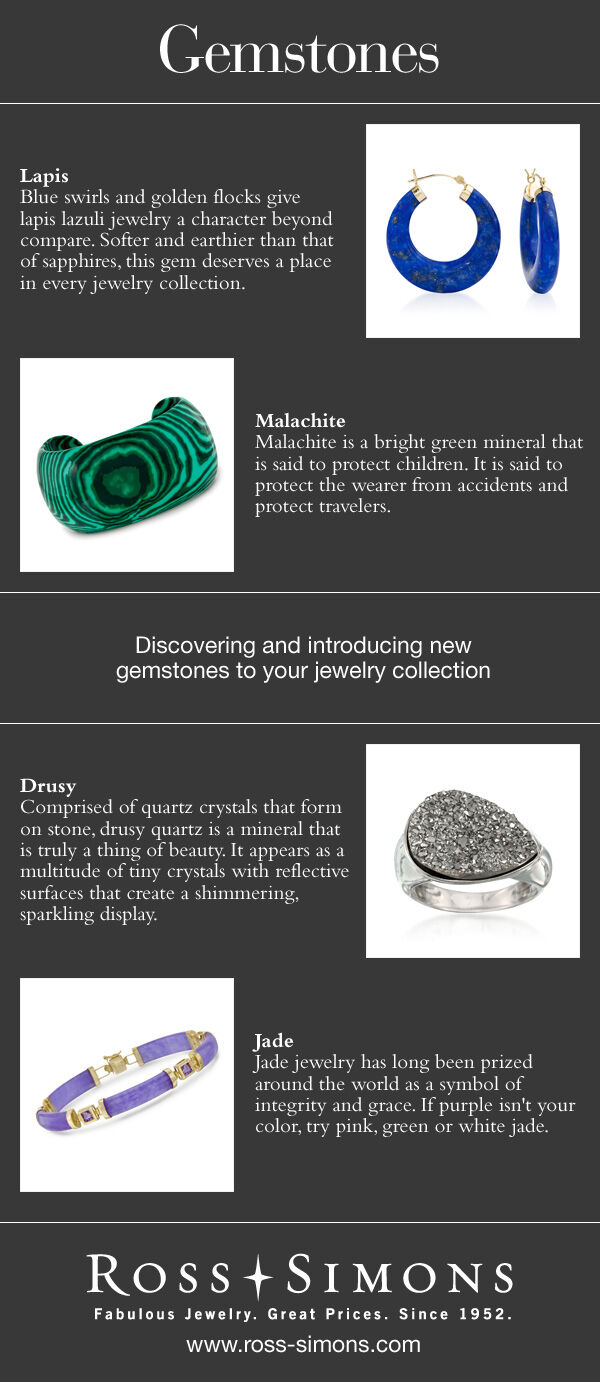 Discover New Gemstones Infographic