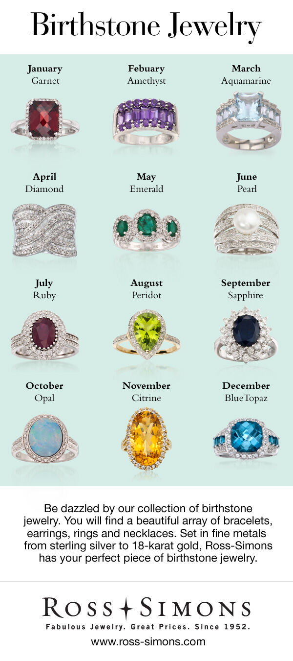 Birthstone Jewelry Infographic