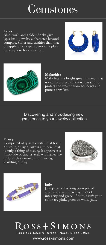 Discover New Gemstones Infographic