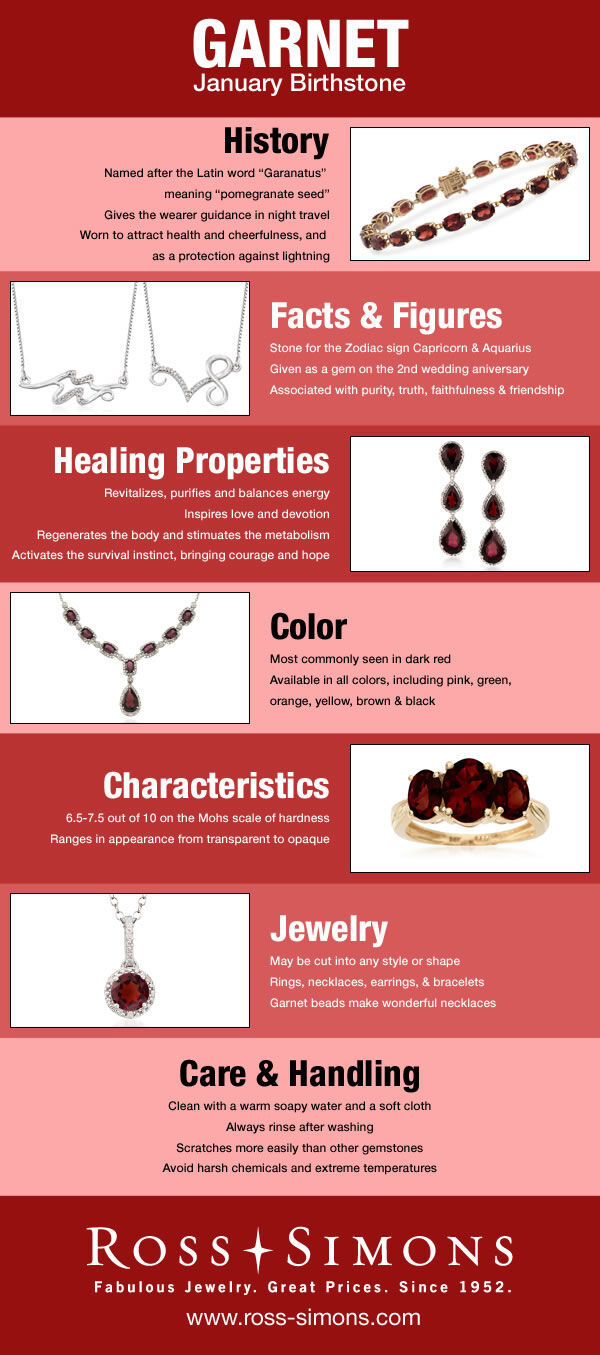 January Birthstone Infographic