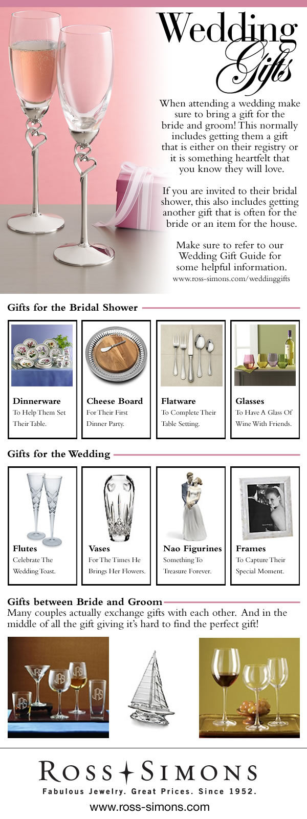 Wedding Gift Guide Infographic