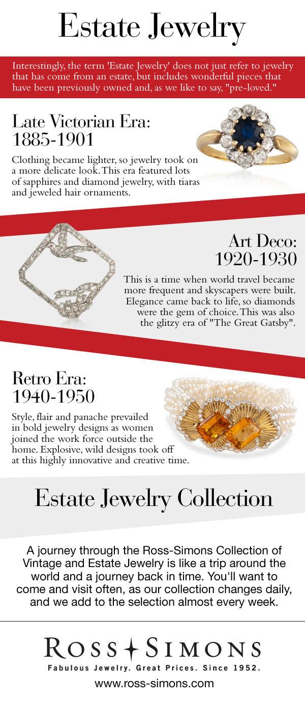 Estate Jewelry Infographic