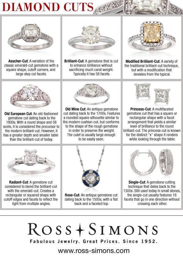 Diamond Cuts Infographic