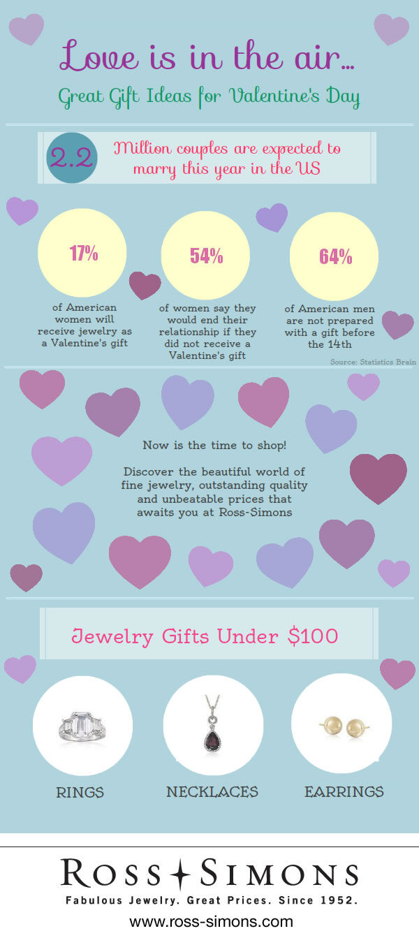 Great Gift Ideas for Valentine's Day Infographic